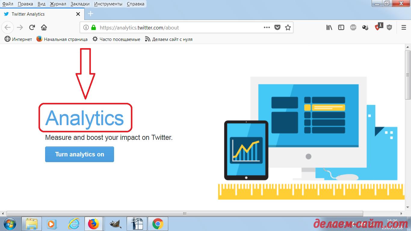 Аналитика в Твиттере