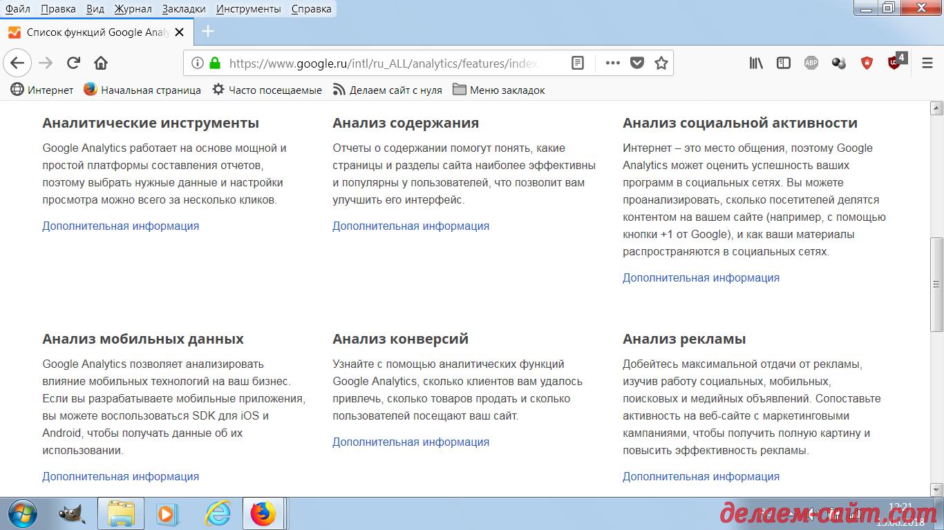 Добавьте свой сайт в Гугл Аналитик