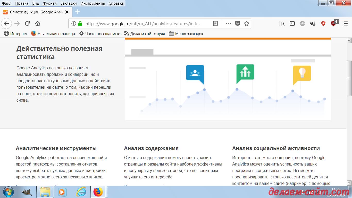 Добавьте свой сайт в Google Analytics