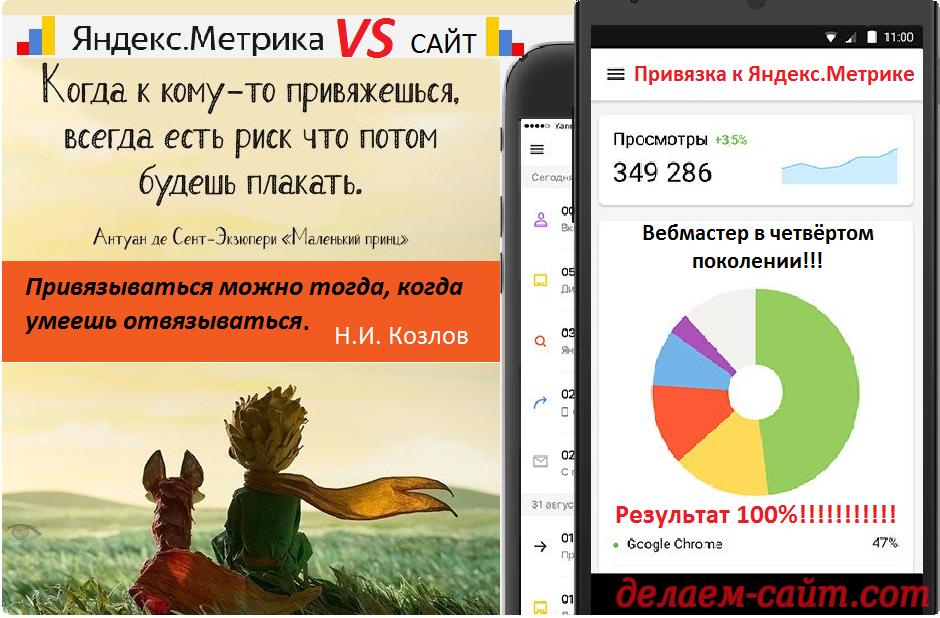 Индексирование сайта при помощи метрики Яндекса