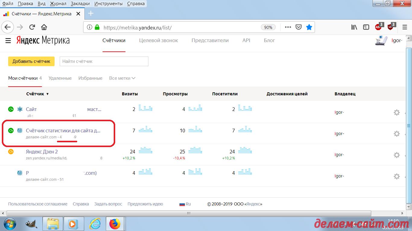 Счётчики Яндекс Метрики для сайтов