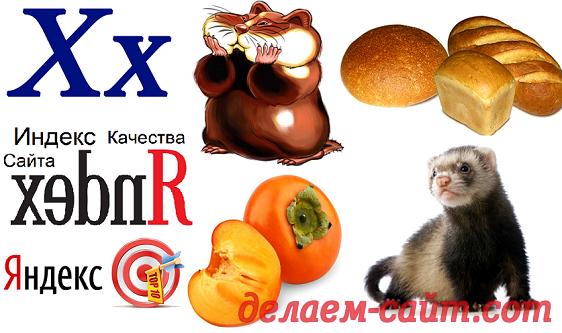 Индекс качества сайта от Яндекс