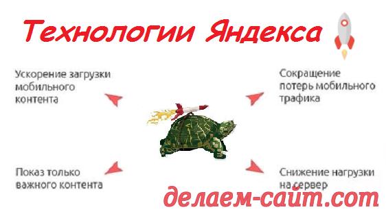Создание и настройка турбо страниц для сайта сделанного в Юкоз в Яндекс Вебмастере