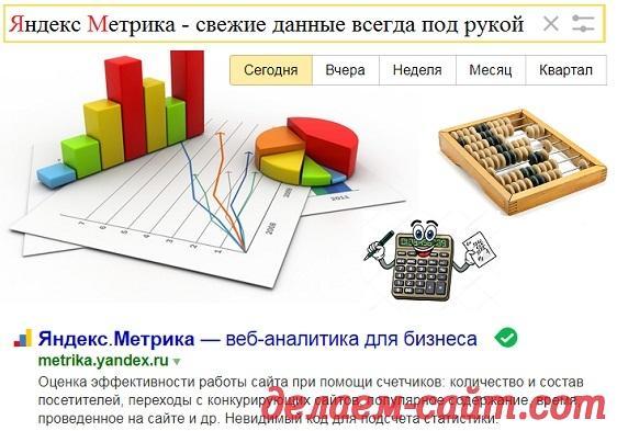 Яндекс метрика - статистика и аналитика