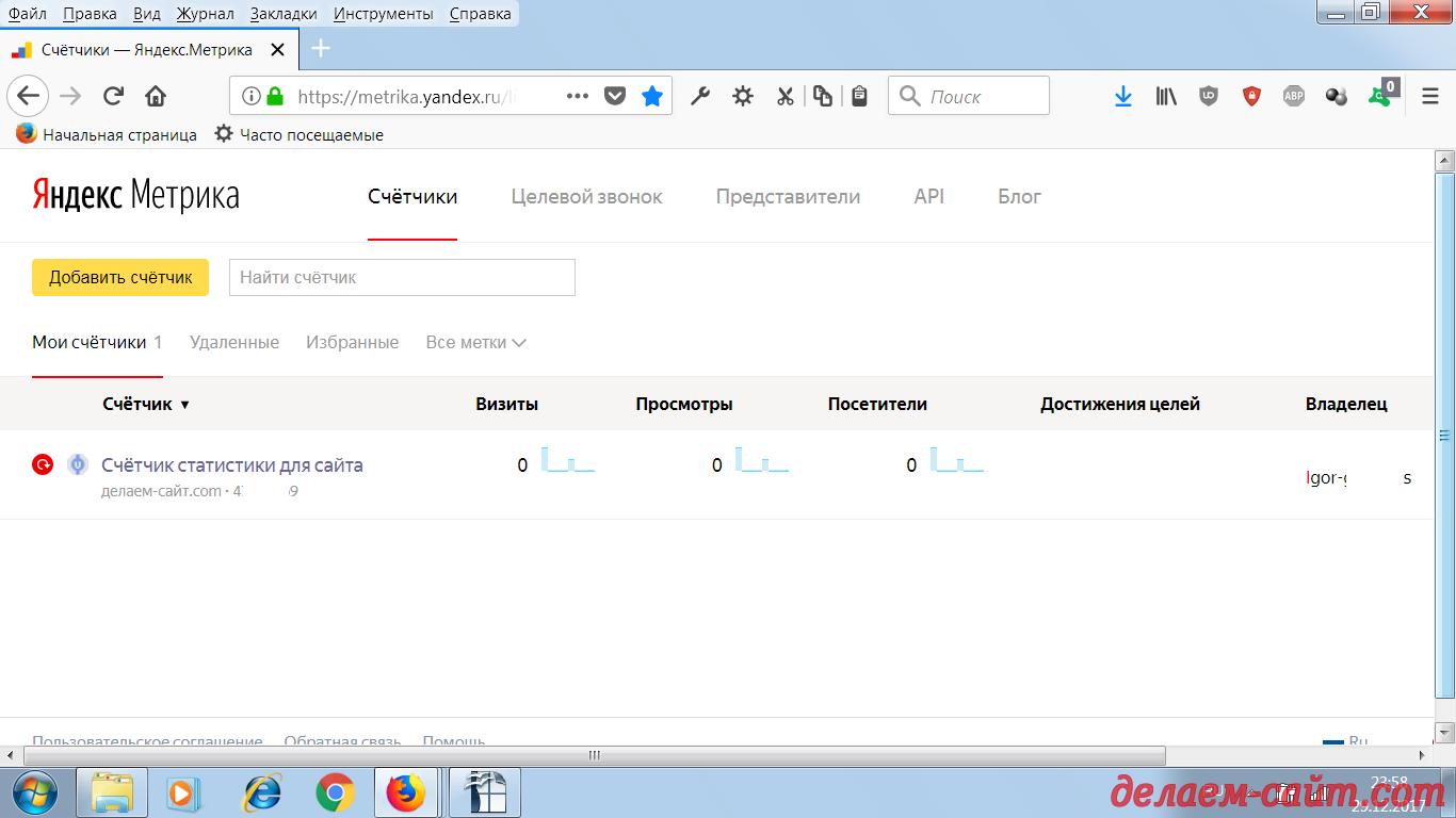 Счётчик Яндекс Метрики создан