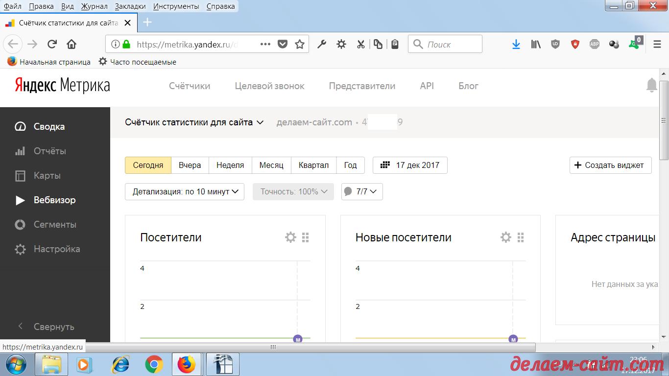 Яндекс Метрика Панель Управления