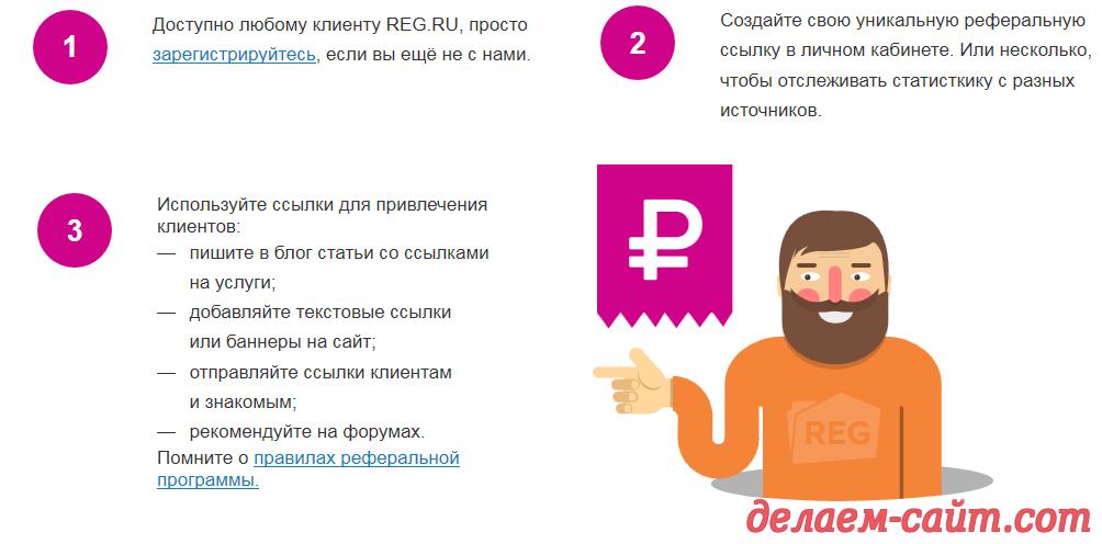 Как начать зарабатывать в партёрке REG RU