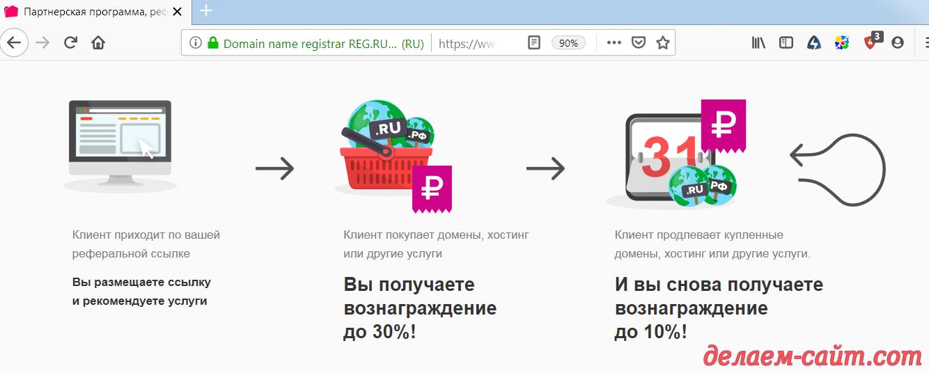 Как работает партнёрка от REG.RU
