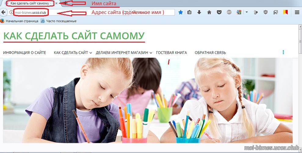 Имя и доменный адрес сайта