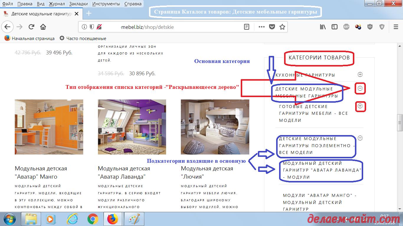 Тип отображения категории товаров в интернет - магазине